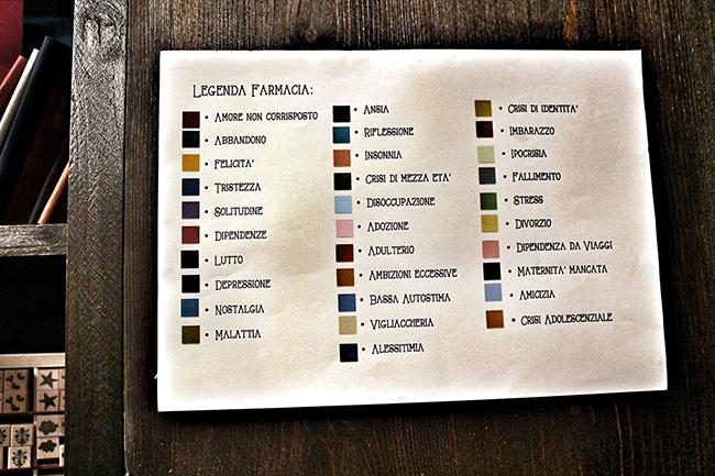 Fuente: Facebook Piccola Farmacia Letteraria