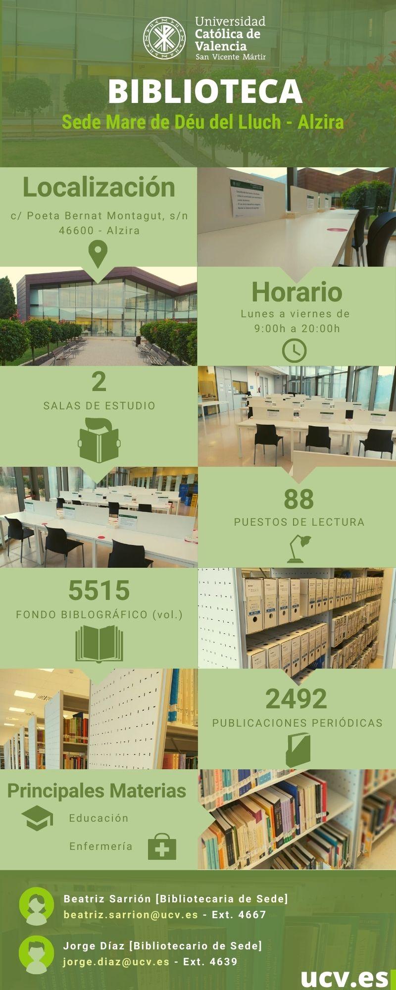 Infografía Sede Alzira