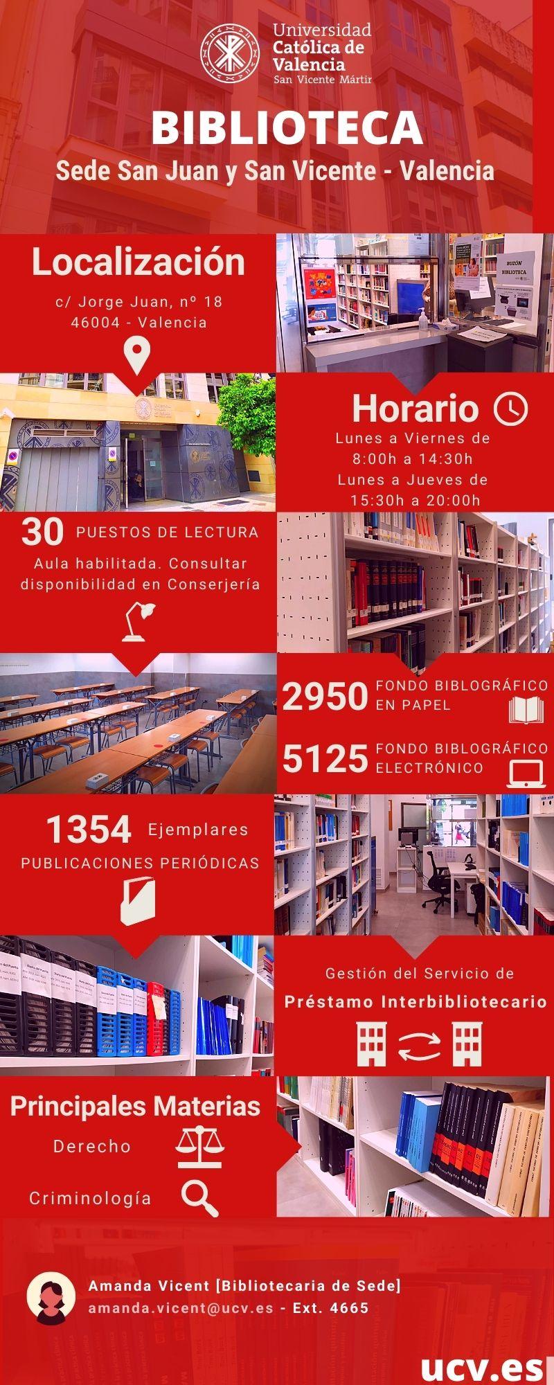 Infografía Sede San Juan y San Vicente