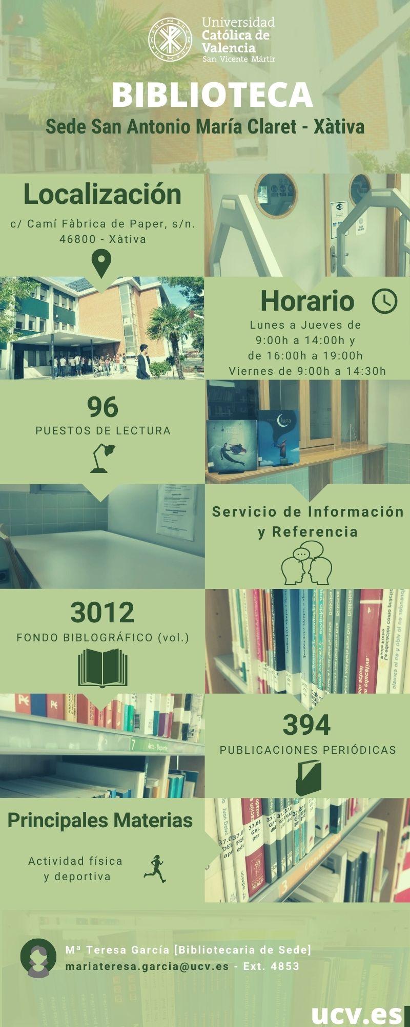 Infografía Sede Xàtiva