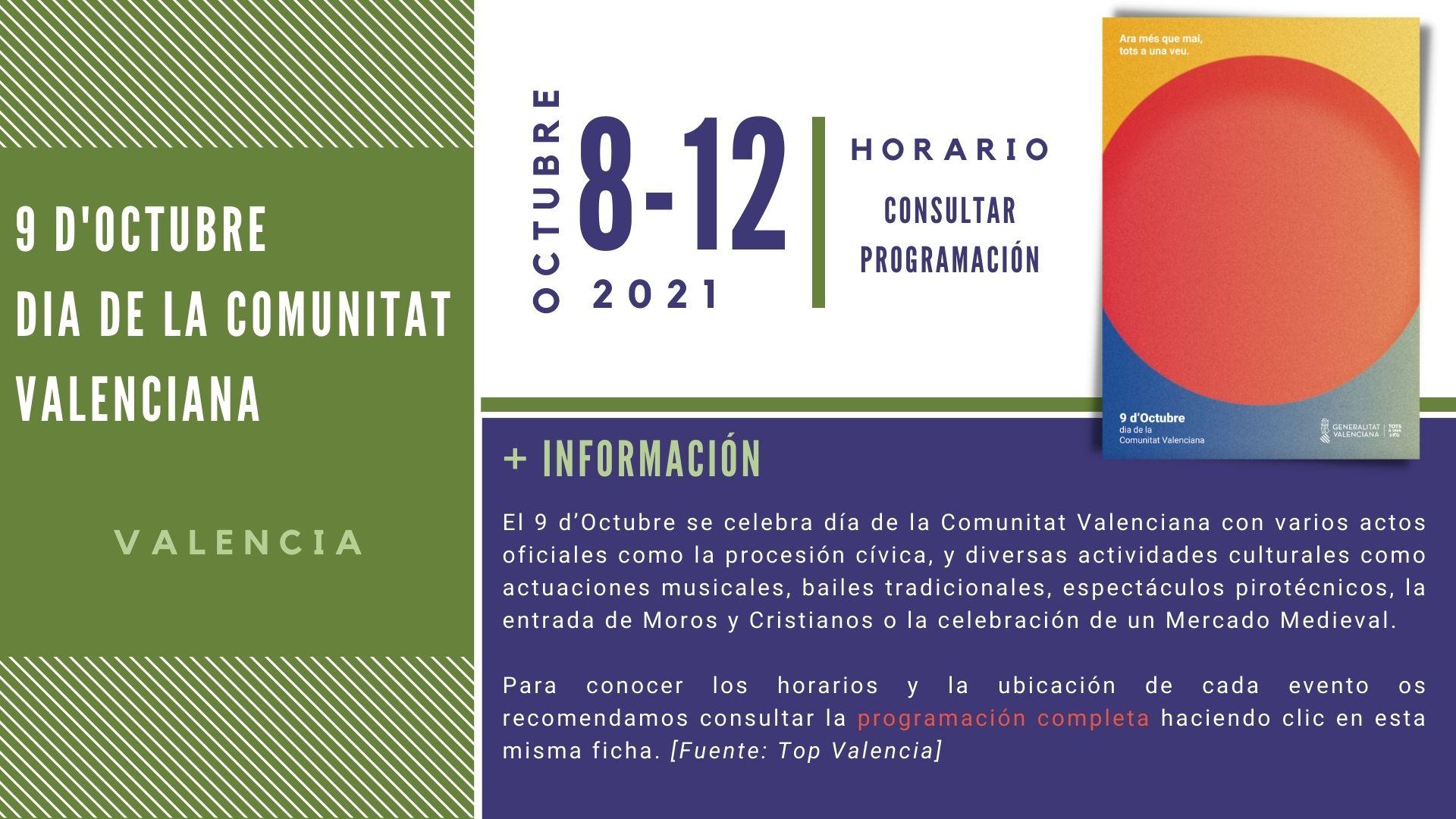 Ficha Rincón Cultural - 9 octubre