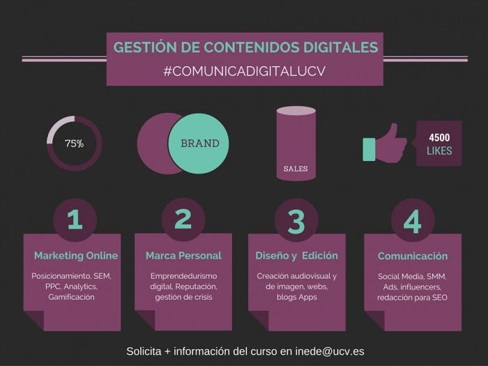 curso contenidos digitales