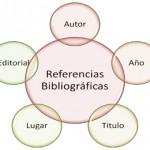 Cómo elaborar Referencias Bibliográficas en estilo VANCOUVER para LIBROS