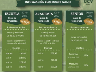 INFO RUGBY 2122