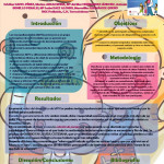 p103. Sentir de los progenitores ante un diagnóstico de mucopolisacaridosis