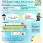 p110. El establecimiento de una comunicación efectiva con el paciente pediátrico sordo