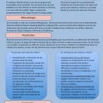 p32. Maltrato infantil en la familia: Prevención y diagnóstico precoz desde la consulta de Atención Primaria.