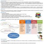 p39. Intervenciones no farmacológicas para el manejo del dolor en pediatría