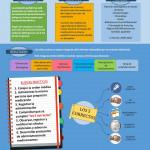p48. Seguridad en el manejo de medicación: evitando errores
