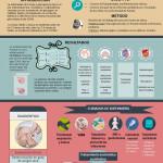 p49. La enfermedad de Pompe infantil