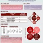 p54. Cuidados de enfermería, prevención y manejo de las quemaduras infantiles