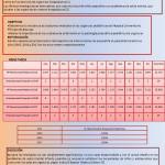 p59. Incidencia de las urgencias psiquiátricas de pediatría e importancia de los cuidados de enfermería.