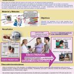 p65. La visita prenatal de la enfermera pediátrica: Una intervención eficaz para minimizar el stress y la ansiedad de tener un hijo prematuro