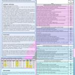 p69. Transmisión de mitos sobre la lactancia en el entorno materno