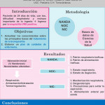 p92. Bronquiolitis Aguda Viral. Caso Clínico.