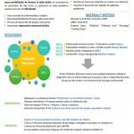 p98. La importancia de los cuidados paliativos en pediatría.