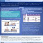 p99. Termorregulación del recién nacido prematuro. Cuidados de enfermería en la unidad de cuidados intensivos neonatales