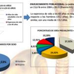 Salud Pública y Fisioterapia.